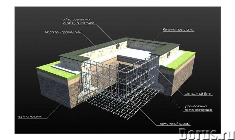 Монолитна бетонные услуги - Строительные услуги - Любые виды работ с бетонном Монолитные здания, сте..., фото 1